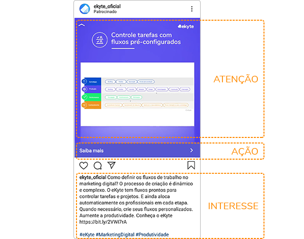 técnica aida instagram marketing digital