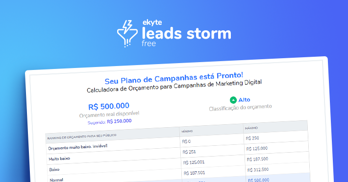 Planejador de Campanhas de Marketing Digital Orçamento e Mídias