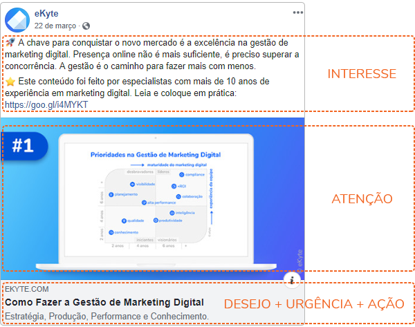 técnica aida marketing digital facebook
