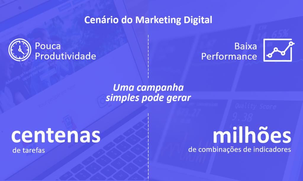 Vamos transformar o cenário do marketing digital